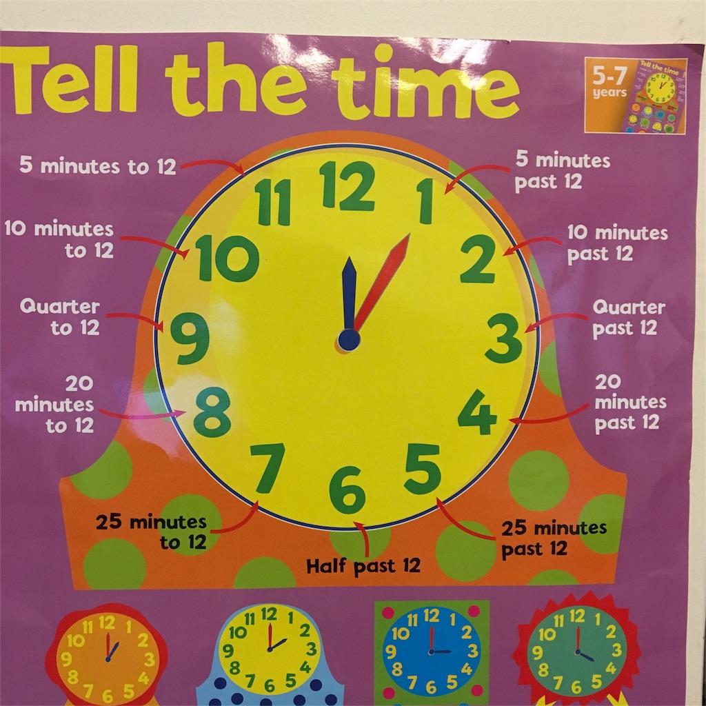 ちょっとおしゃれな時計の読み方!時間についての英語表現